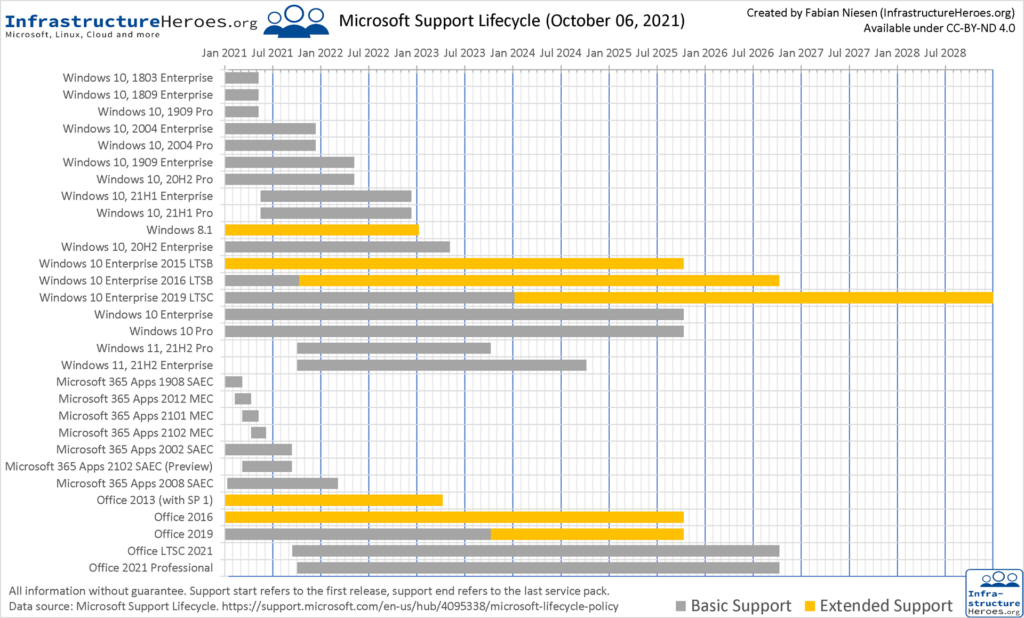 Microsoft-Support_Lifecycle-EN-Client-1920